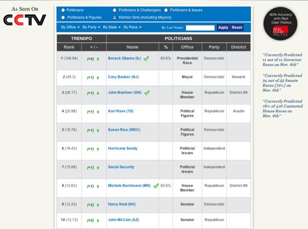 Screen shot 2012-12-04 at 6.17.06 PM